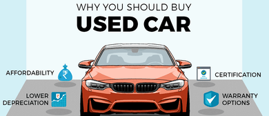 How to Buy a Used Car Workshop